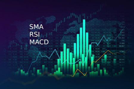 So verbinden Sie SMA, RSI und MACD für eine erfolgreiche Handelsstrategie in IQ Option