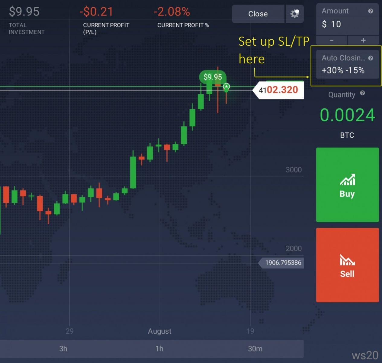 Verwendung von Stop Loss und Take Profit in IQ Option