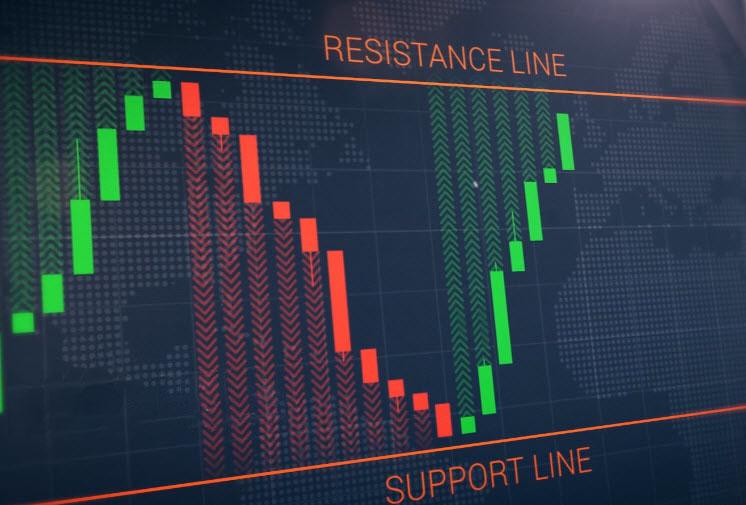 Rebound-Line-Strategie auf der IQ Option-Plattform