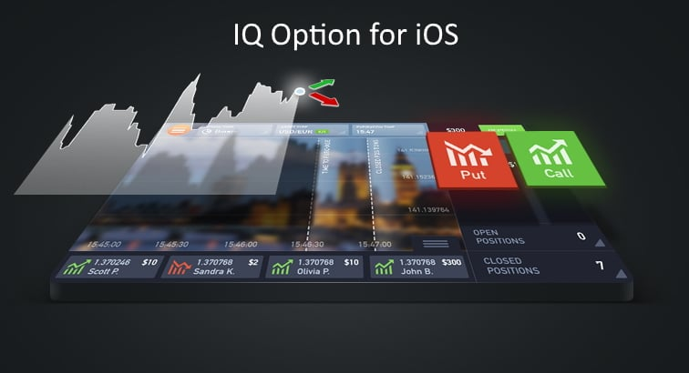 Warum IQ Option IOS App verwenden? Wie man es herunterlädt